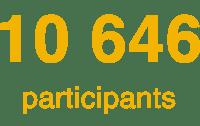 10K participants
